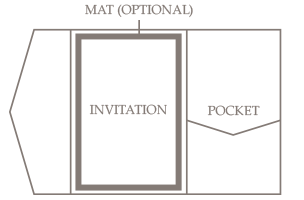Pocket-Fold